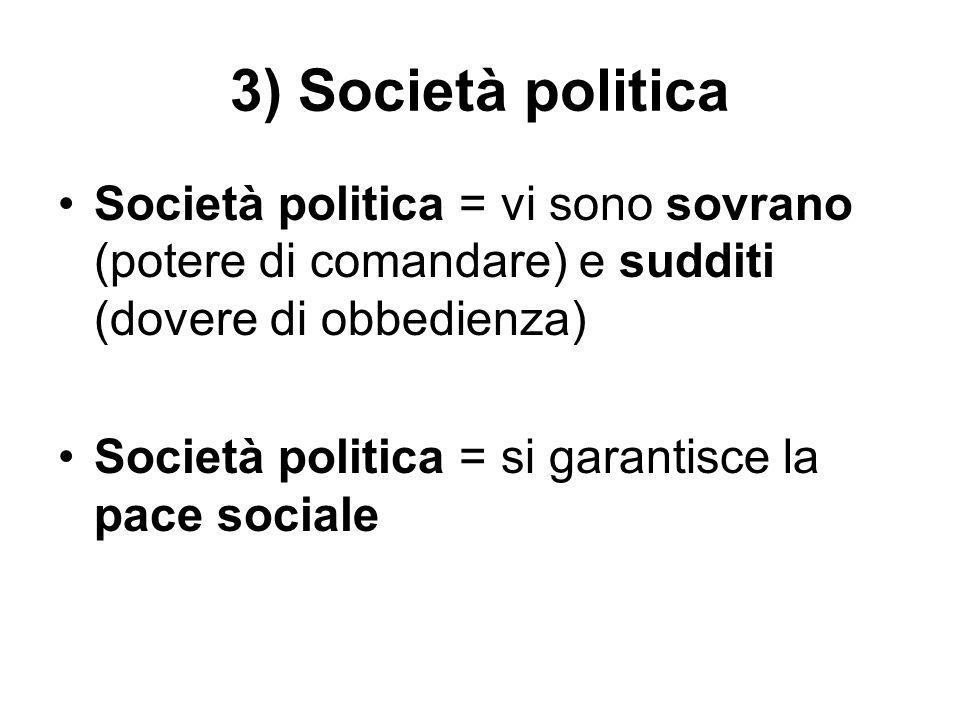 3) Società politica Società politica = vi sono sovrano (potere di comandare) e sudditi (dovere di obbedienza)