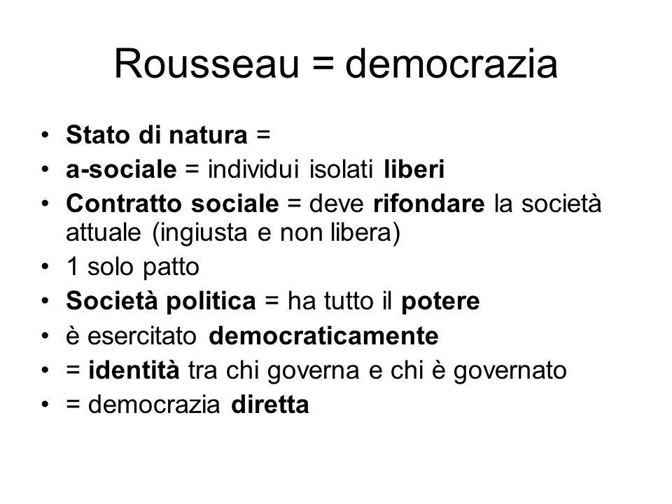 Rousseau = democrazia Stato di natura =