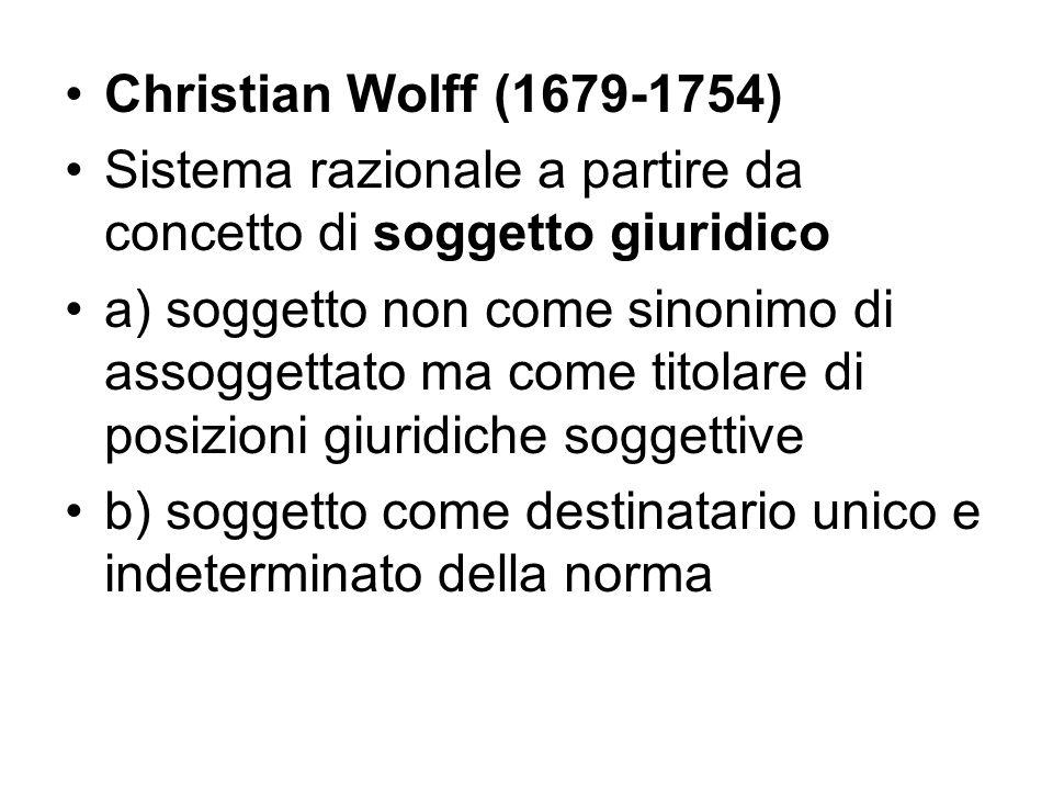 Christian Wolff (1679-1754) Sistema razionale a partire da concetto di soggetto giuridico.