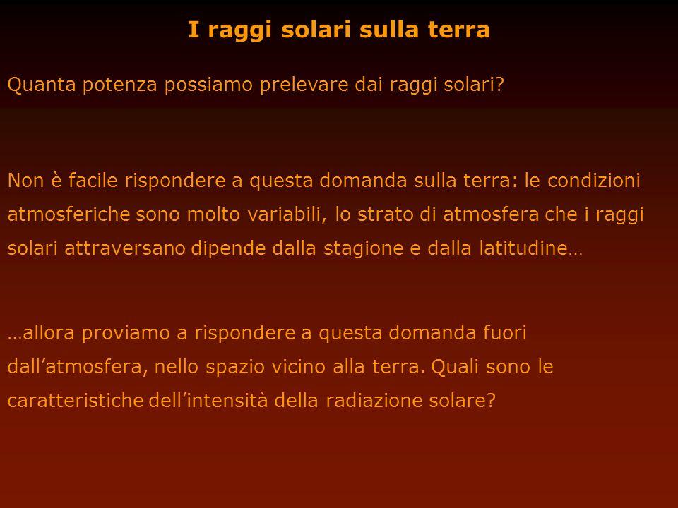 I raggi solari sulla terra