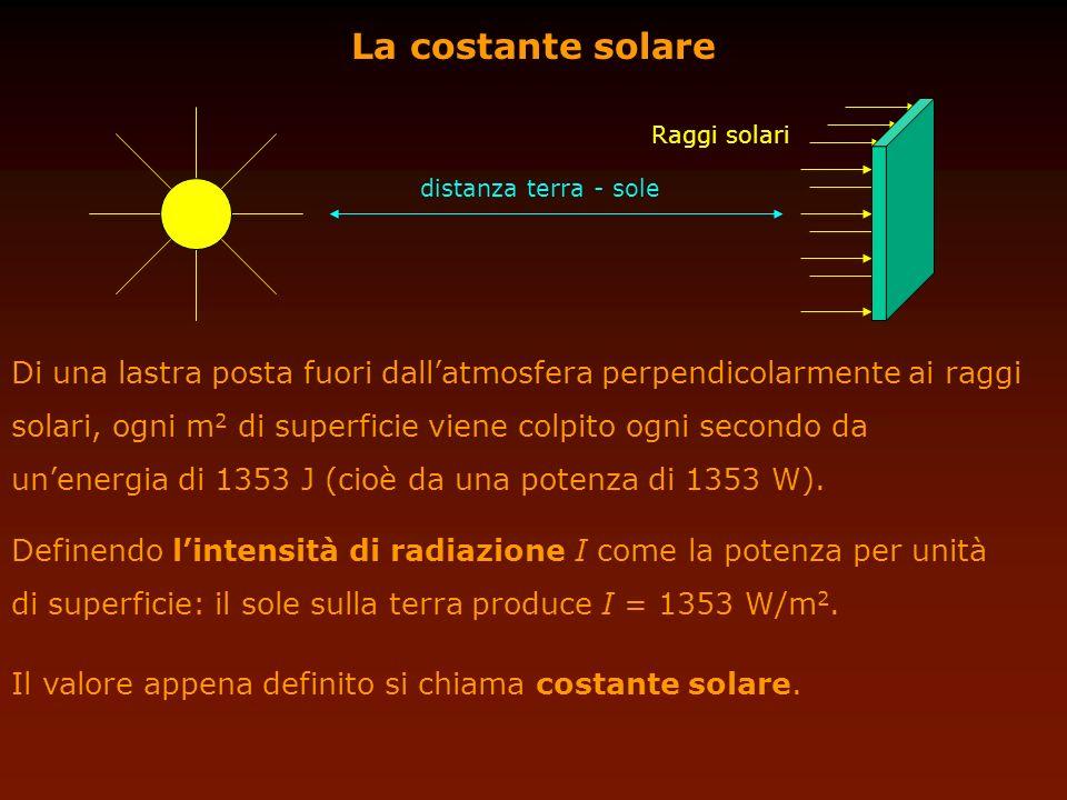 La costante solare distanza terra - sole. Raggi solari.
