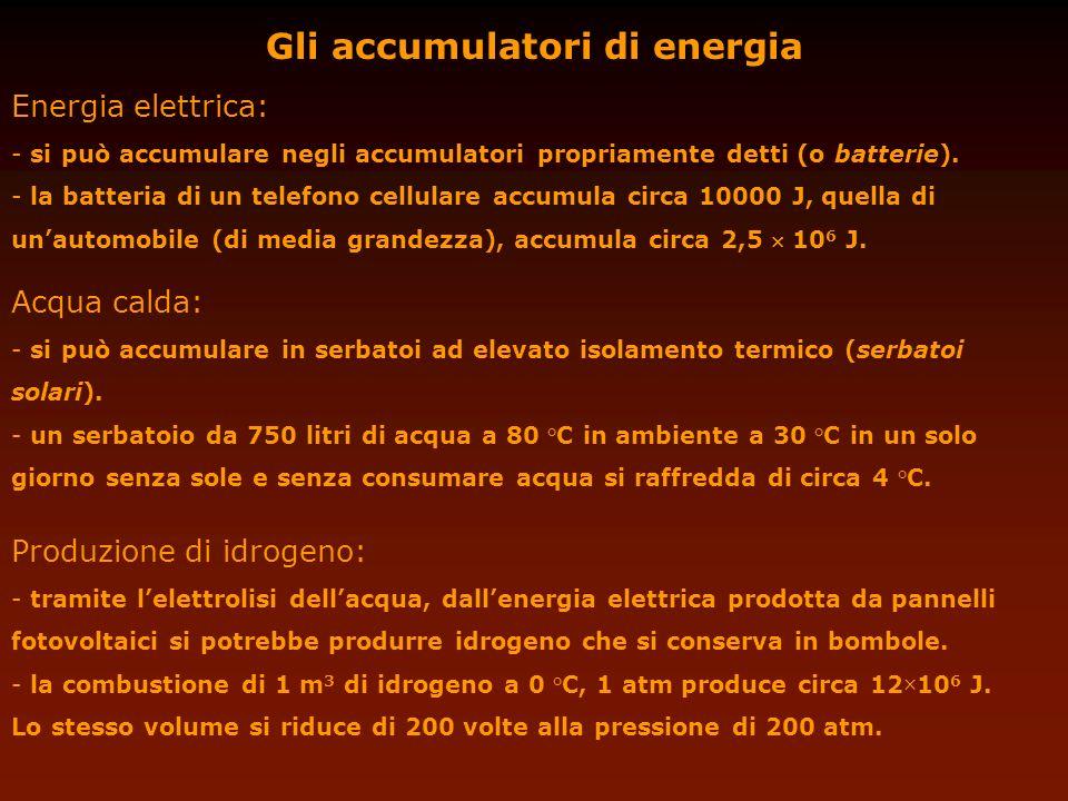 Gli accumulatori di energia