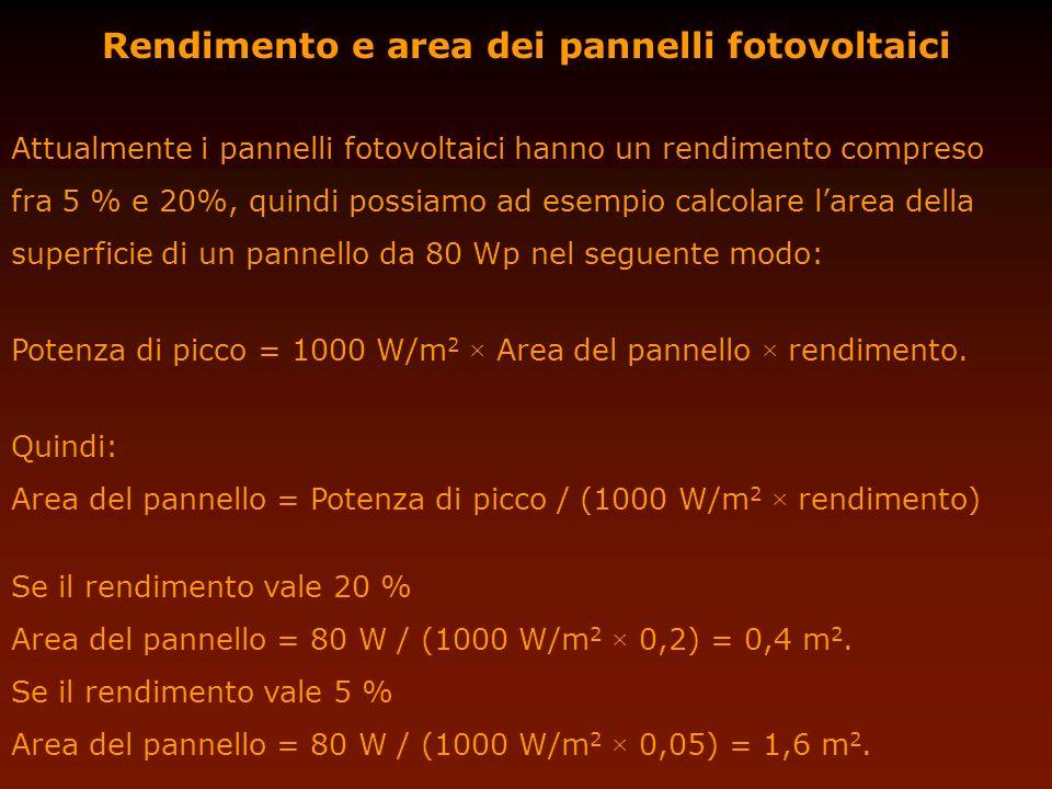 Rendimento e area dei pannelli fotovoltaici