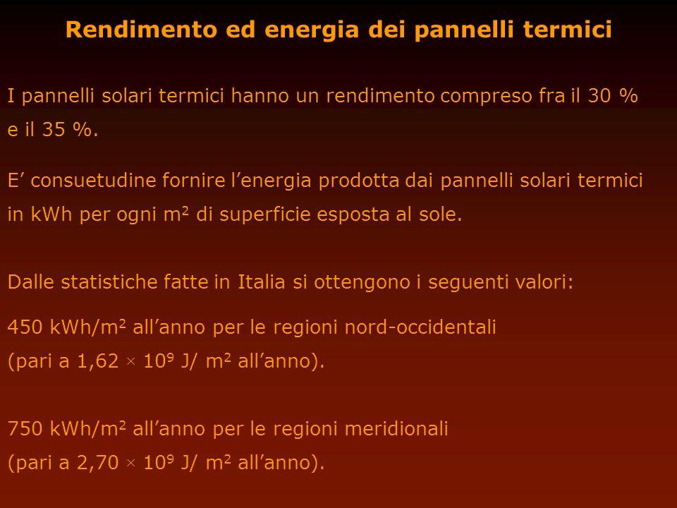 Rendimento ed energia dei pannelli termici