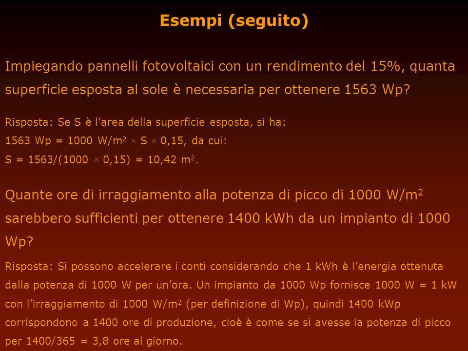 Esempi (seguito) Impiegando pannelli fotovoltaici con un rendimento del 15%, quanta superficie esposta al sole è necessaria per ottenere 1563 Wp