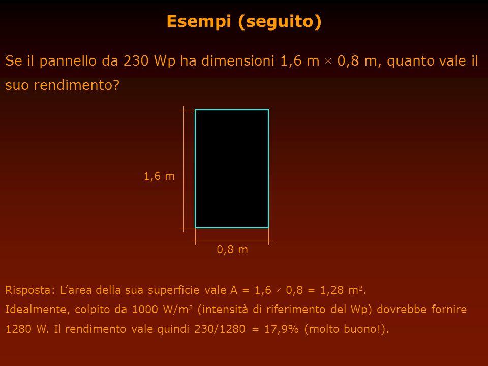 Esempi (seguito) Se il pannello da 230 Wp ha dimensioni 1,6 m × 0,8 m, quanto vale il suo rendimento