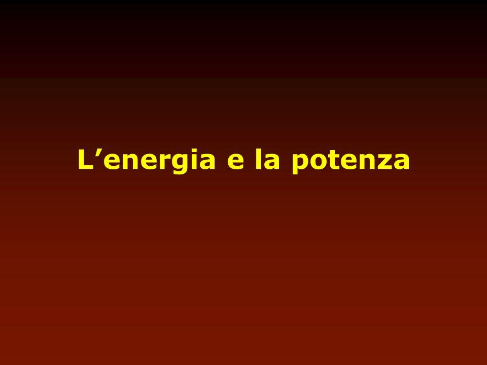 L'energia e la potenza