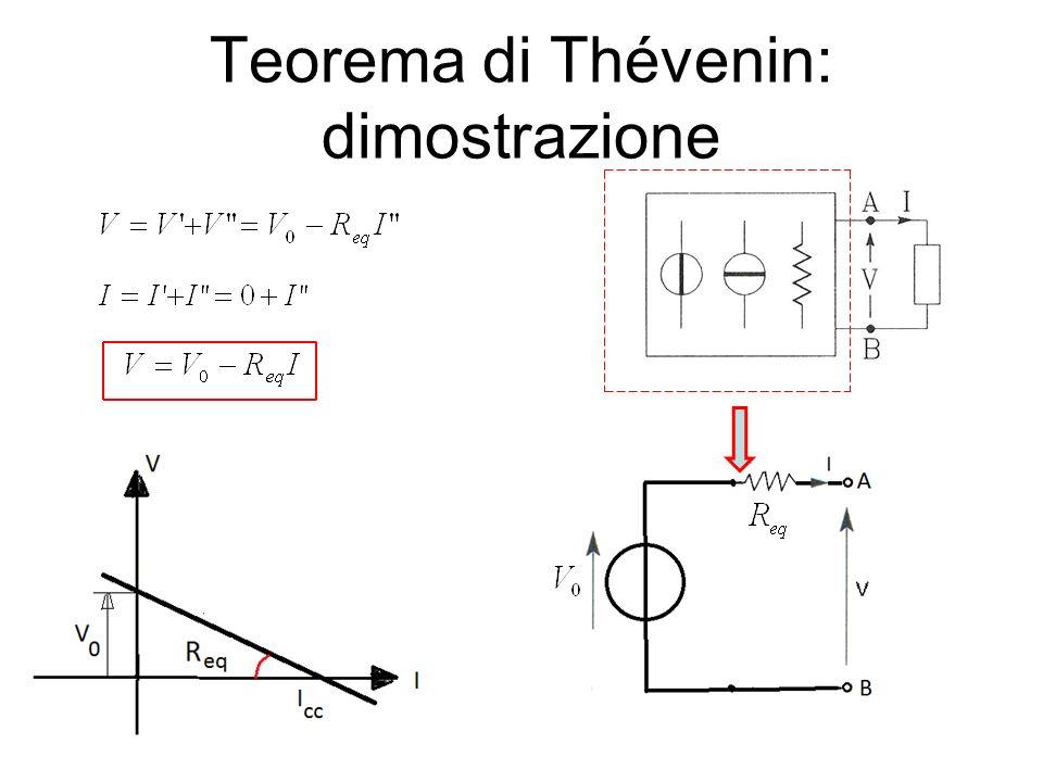 Teorema di Thévenin: dimostrazione