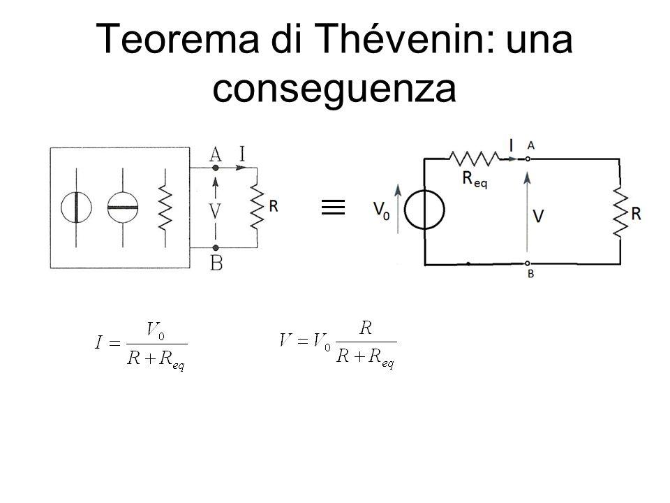 Teorema di Thévenin: una conseguenza