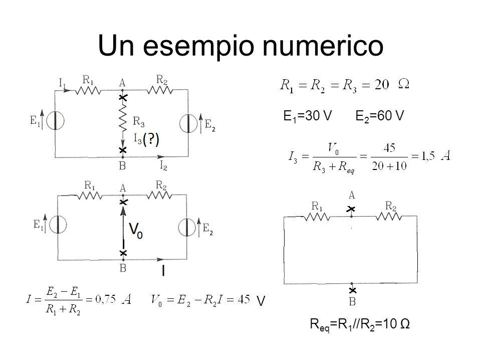 Un esempio numerico E1=30 V E2=60 V V Req=R1//R2=10 Ω