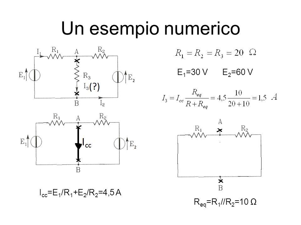 Un esempio numerico E1=30 V E2=60 V Icc=E1/R1+E2/R2=4,5 A