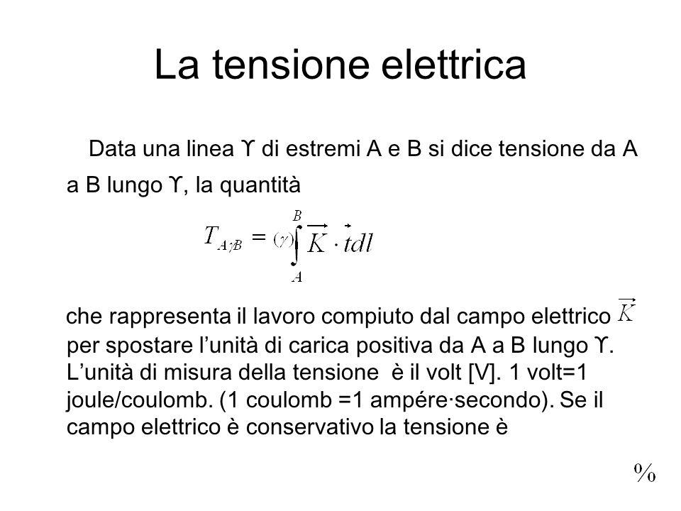 La tensione elettrica Data una linea ϒ di estremi A e B si dice tensione da A a B lungo ϒ, la quantità.