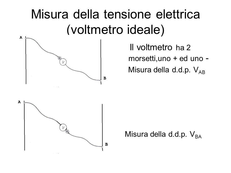 Misura della tensione elettrica (voltmetro ideale)