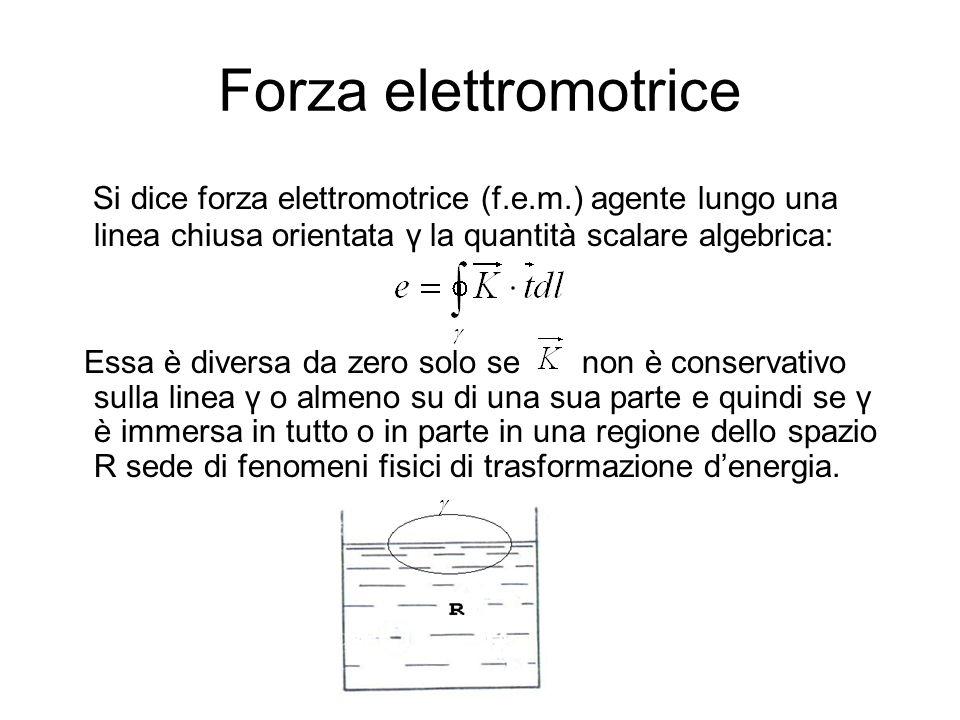 Forza elettromotrice Si dice forza elettromotrice (f.e.m.) agente lungo una linea chiusa orientata γ la quantità scalare algebrica: