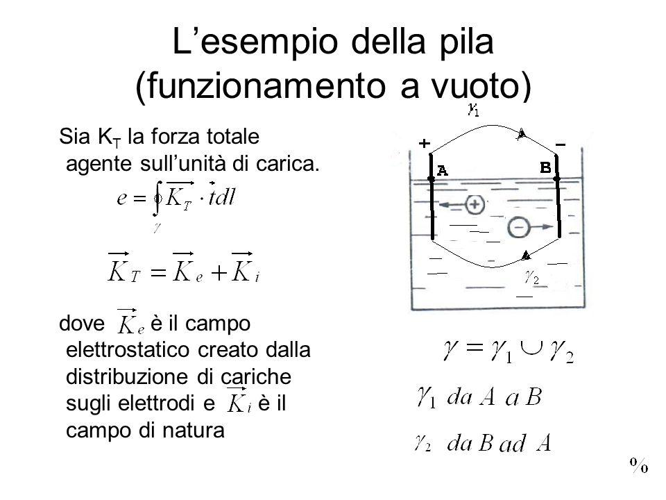L'esempio della pila (funzionamento a vuoto)