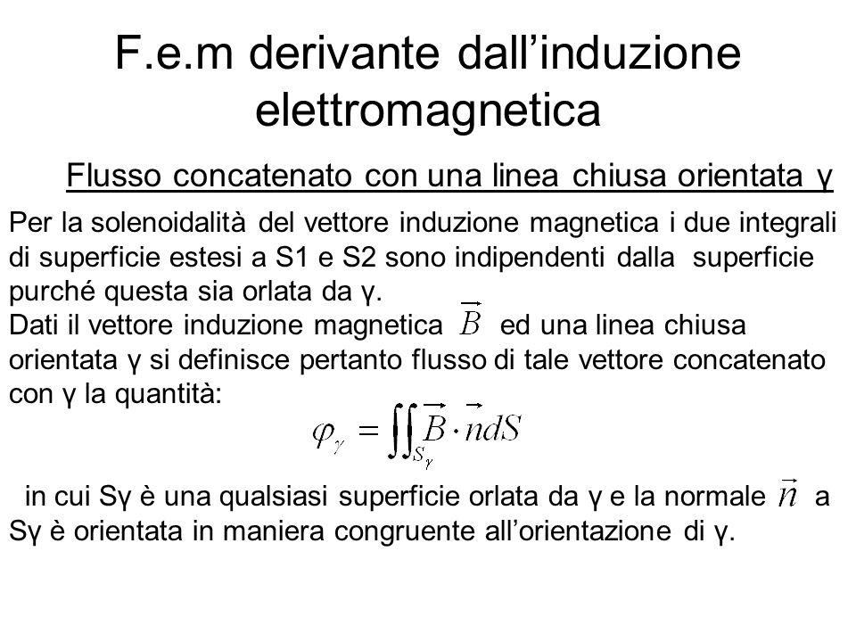 F.e.m derivante dall'induzione elettromagnetica