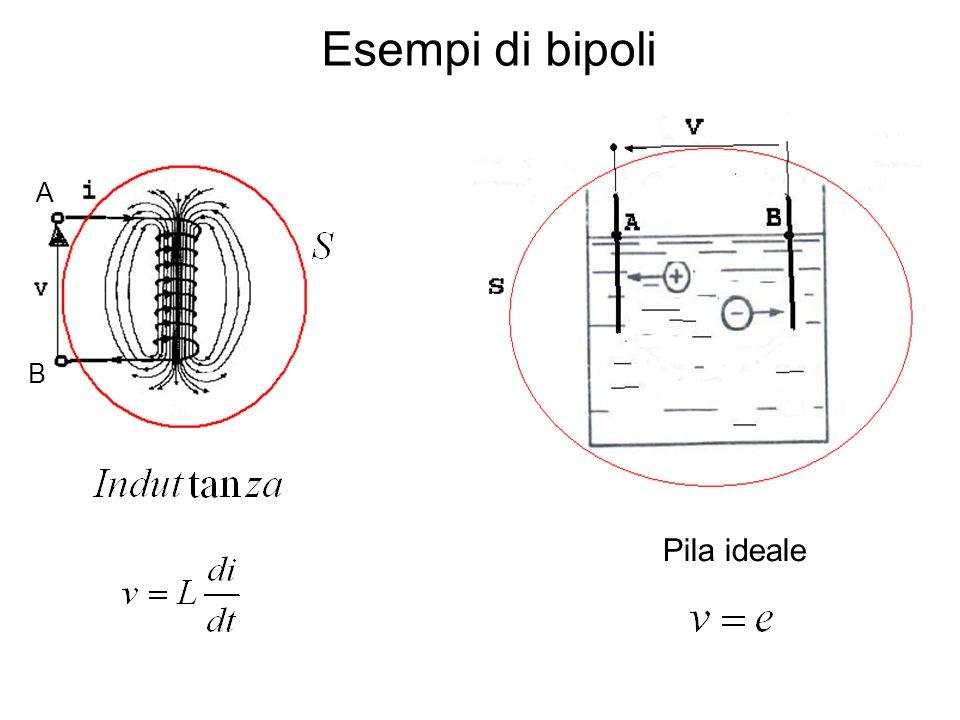 Esempi di bipoli A B Pila ideale