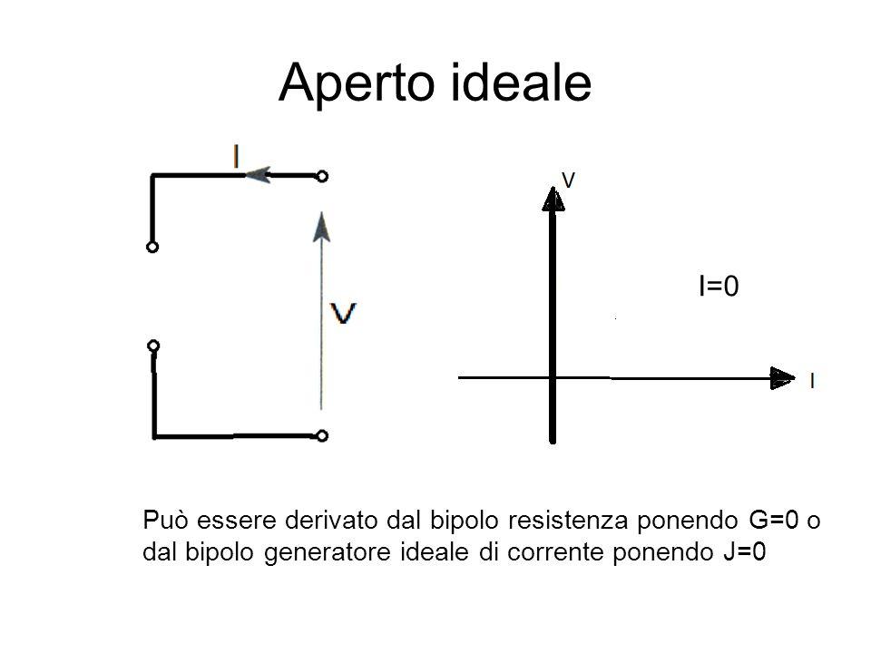 Aperto ideale I=0. Può essere derivato dal bipolo resistenza ponendo G=0 o.