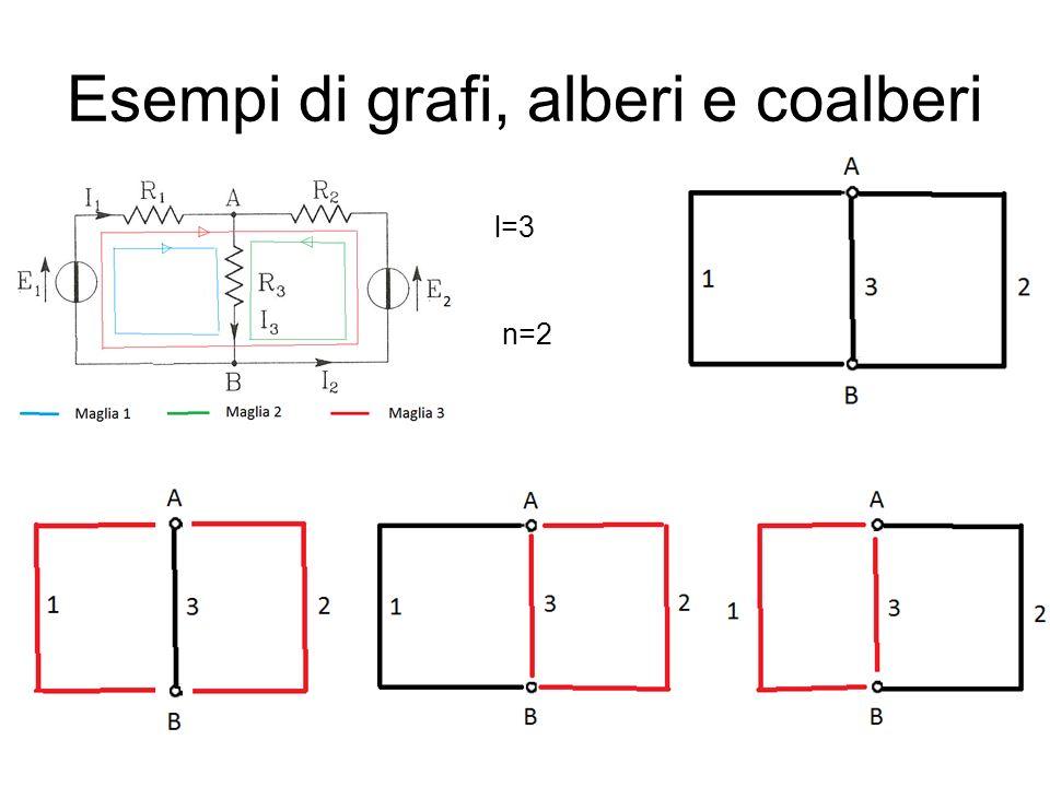 Esempi di grafi, alberi e coalberi