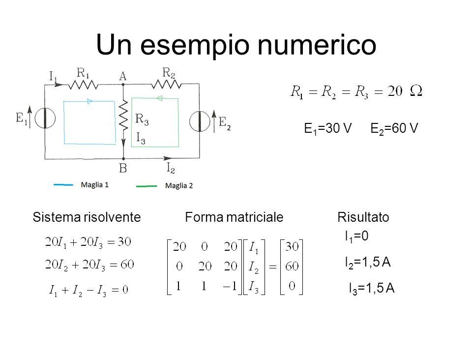 Un esempio numerico E1=30 V E2=60 V Sistema risolvente