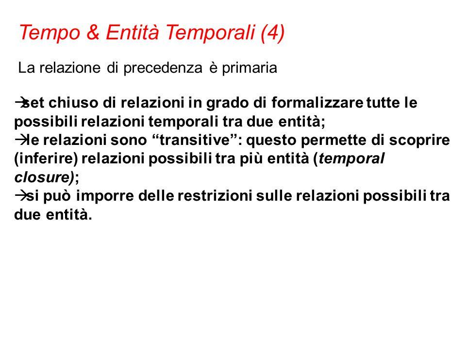 Tempo & Entità Temporali (4)