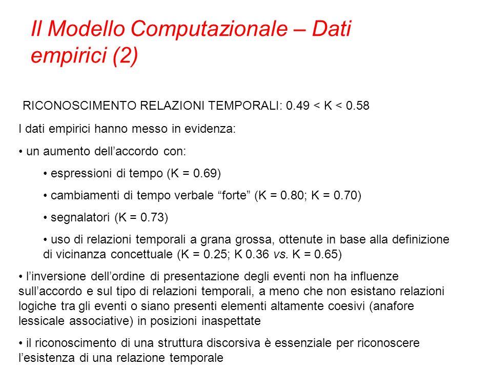Il Modello Computazionale – Dati empirici (2)