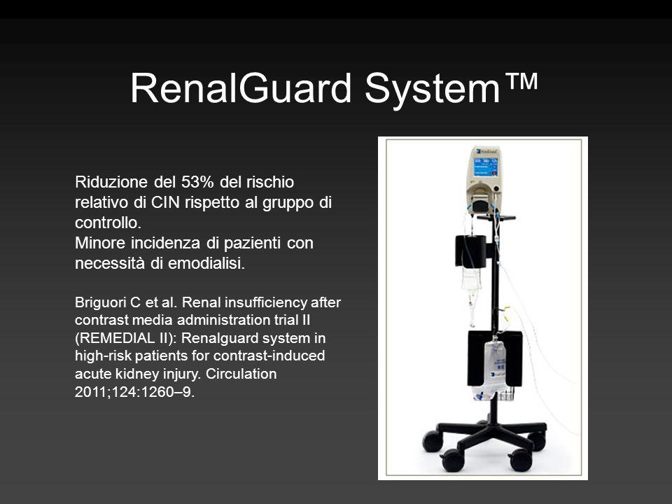 RenalGuard System™Riduzione del 53% del rischio relativo di CIN rispetto al gruppo di controllo.
