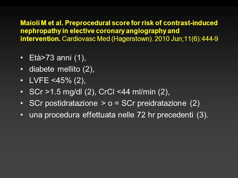 SCr >1.5 mg/dl (2), CrCl <44 ml/min (2),