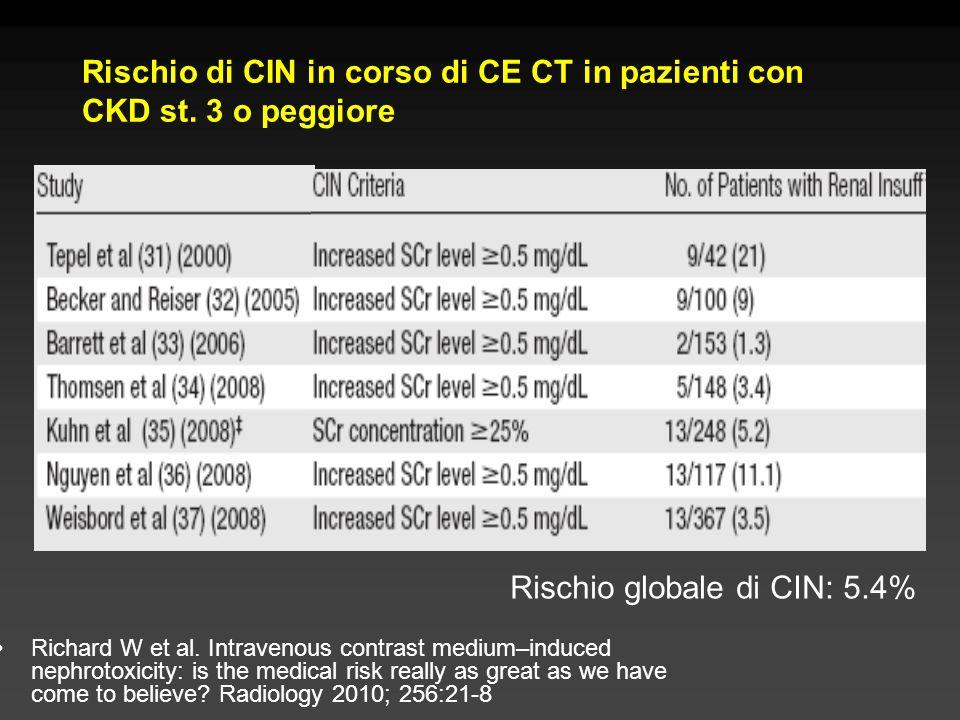 Rischio di CIN in corso di CE CT in pazienti con CKD st. 3 o peggiore
