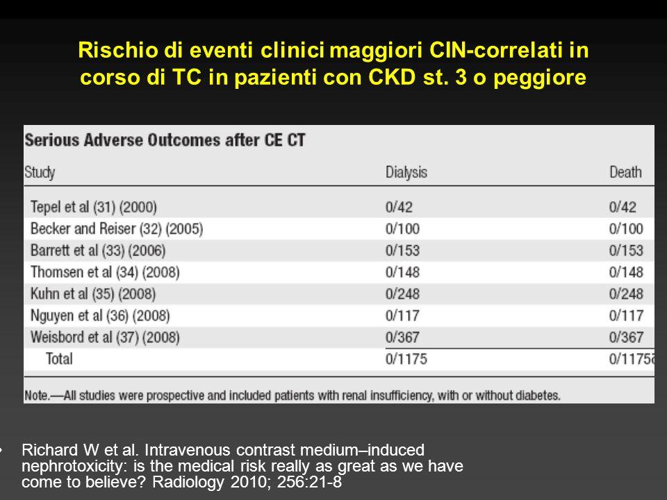 Rischio di eventi clinici maggiori CIN-correlati in corso di TC in pazienti con CKD st. 3 o peggiore