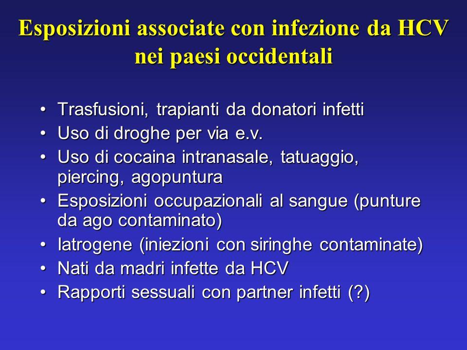 Esposizioni associate con infezione da HCV nei paesi occidentali