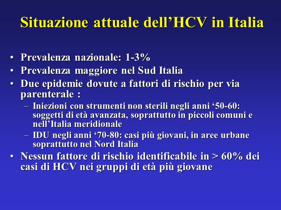 Situazione attuale dell'HCV in Italia