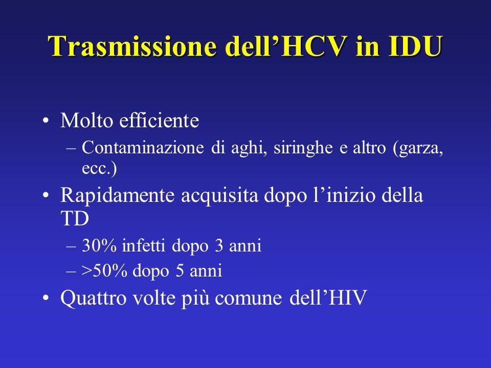 Trasmissione dell'HCV in IDU