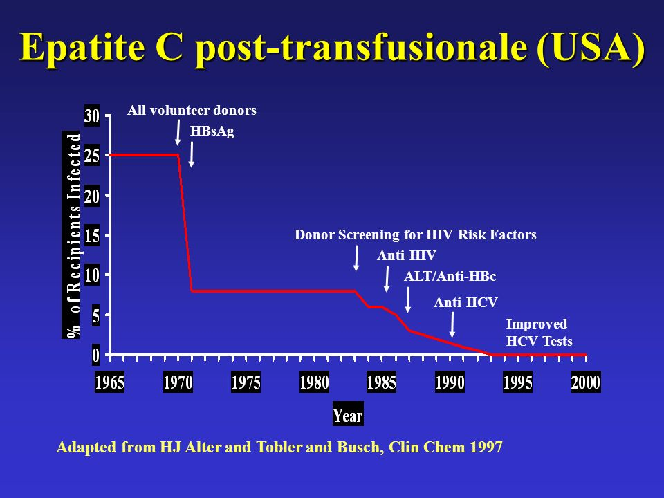 Epatite C post-transfusionale (USA)