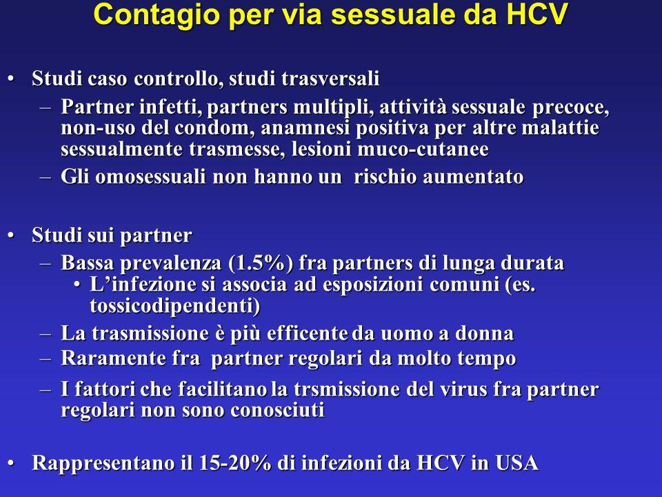 Contagio per via sessuale da HCV
