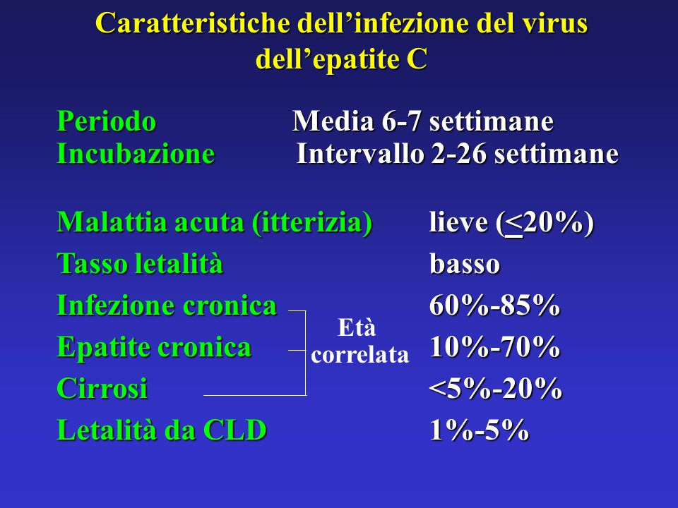 Caratteristiche dell'infezione del virus dell'epatite C