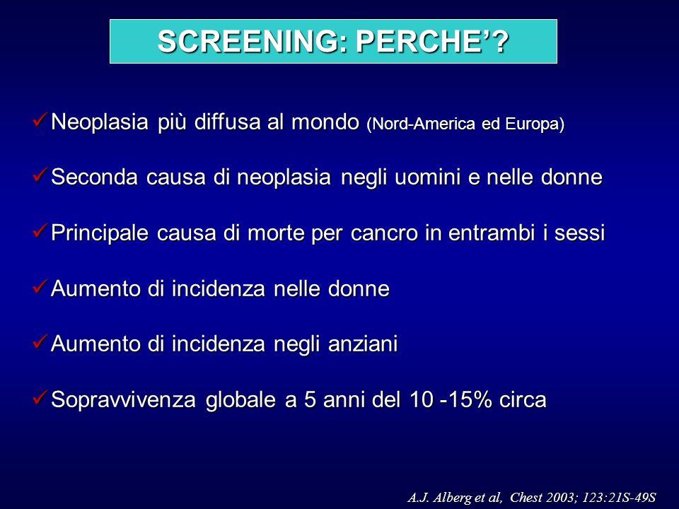 SCREENING: PERCHE' Neoplasia più diffusa al mondo (Nord-America ed Europa) Seconda causa di neoplasia negli uomini e nelle donne.