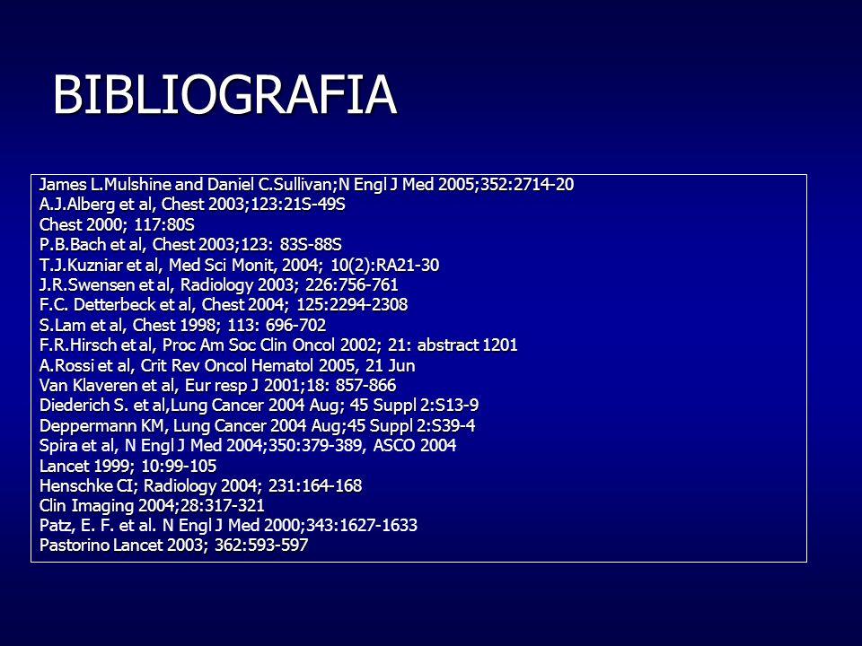 BIBLIOGRAFIA James L.Mulshine and Daniel C.Sullivan;N Engl J Med 2005;352:2714-20. A.J.Alberg et al, Chest 2003;123:21S-49S.