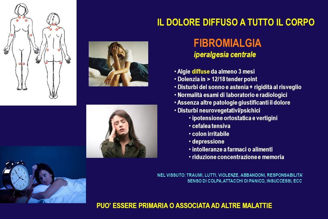 FIBROMIALGIA IL DOLORE DIFFUSO A TUTTO IL CORPO iperalgesia centrale