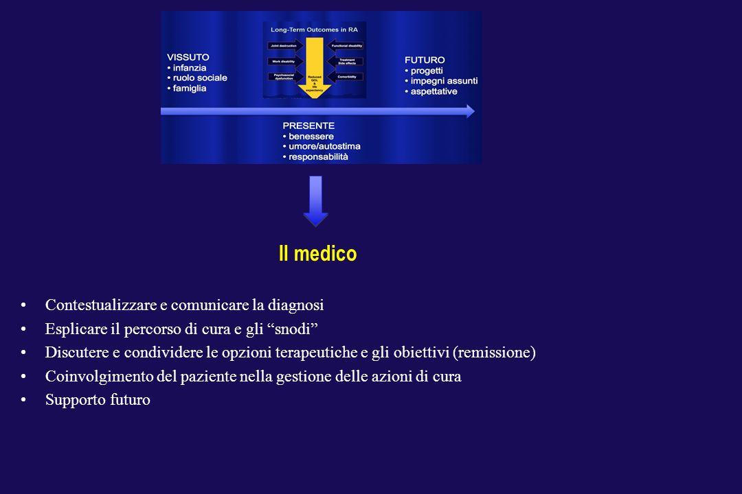 Il medico Contestualizzare e comunicare la diagnosi