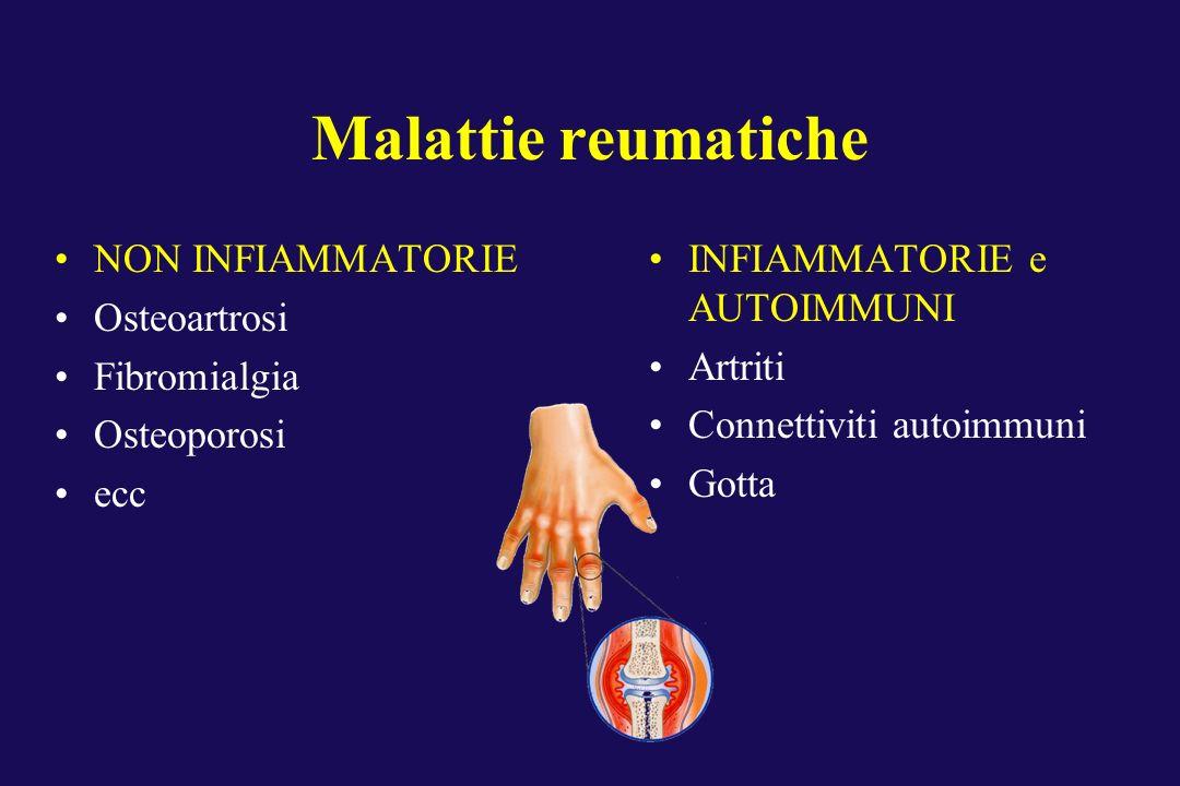 Malattie reumatiche NON INFIAMMATORIE Osteoartrosi Fibromialgia