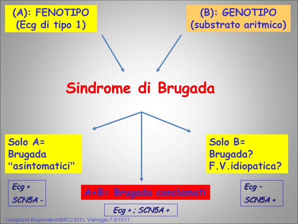 (A): FENOTIPO (Ecg di tipo 1) (B): GENOTIPO (substrato aritmico)