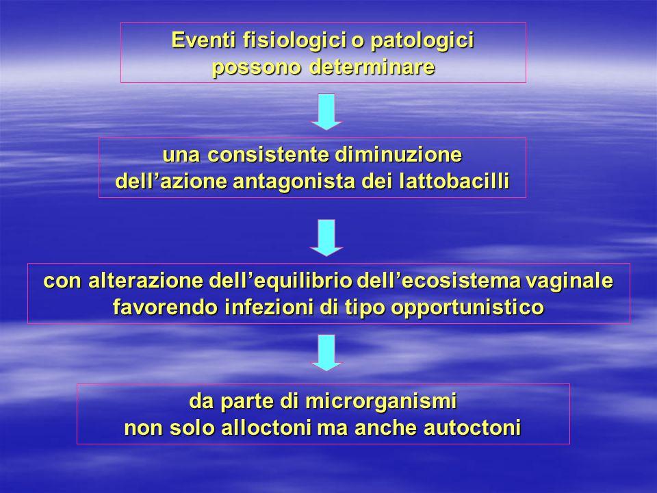 Eventi fisiologici o patologici possono determinare