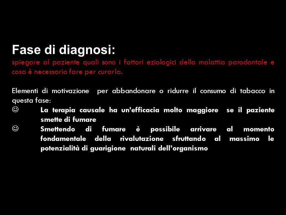 Fase di diagnosi: spiegare al paziente quali sono i fattori eziologici della malattia parodontale e cosa è necessario fare per curarla.