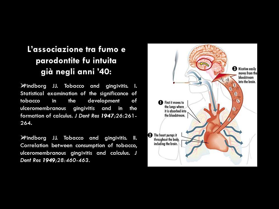 L'associazione tra fumo e parodontite fu intuita