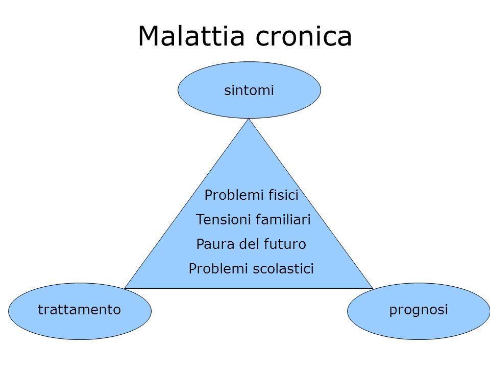 Malattia cronica sintomi Problemi fisici Tensioni familiari