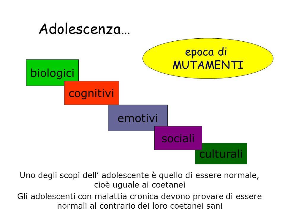 Adolescenza… epoca di MUTAMENTI biologici cognitivi emotivi sociali
