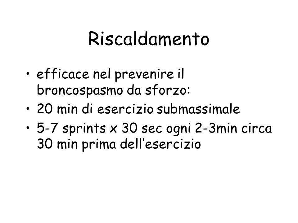 Riscaldamento efficace nel prevenire il broncospasmo da sforzo:
