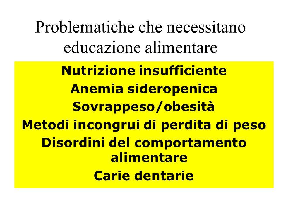Problematiche che necessitano educazione alimentare