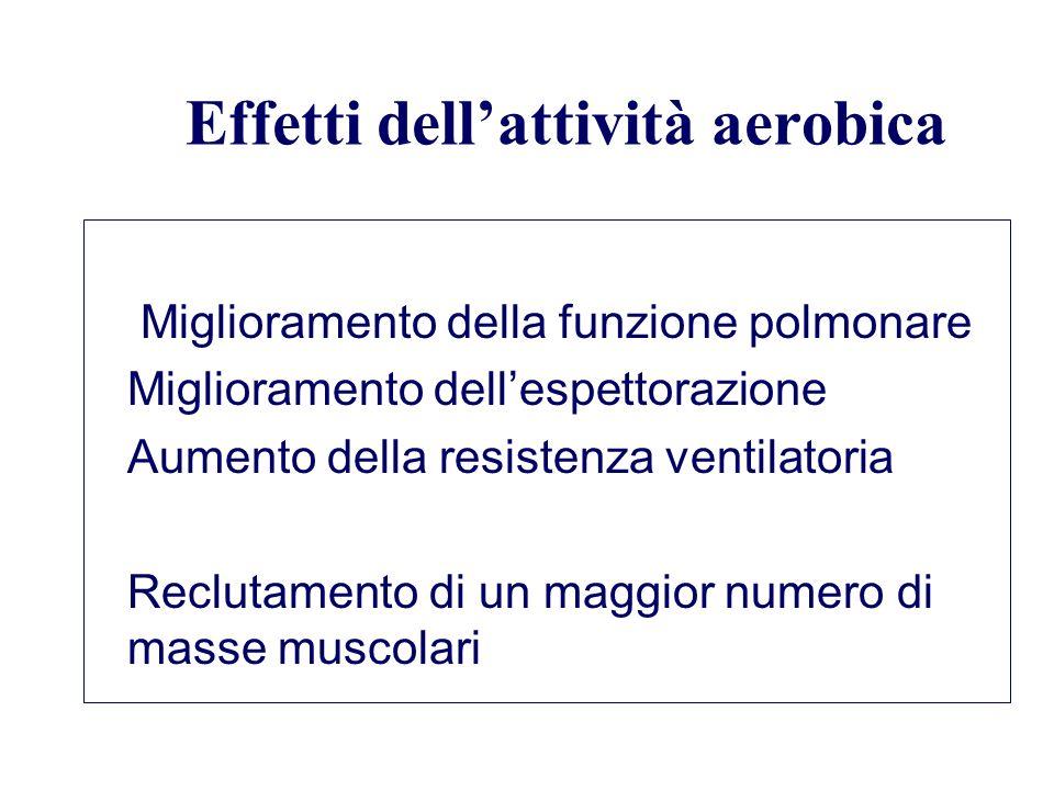 Effetti dell'attività aerobica